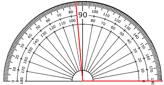 Images Protractor