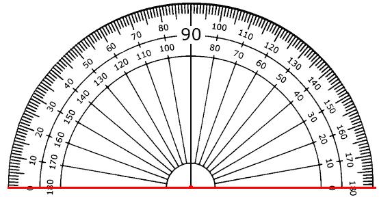 Measure 10° Gradskiva
